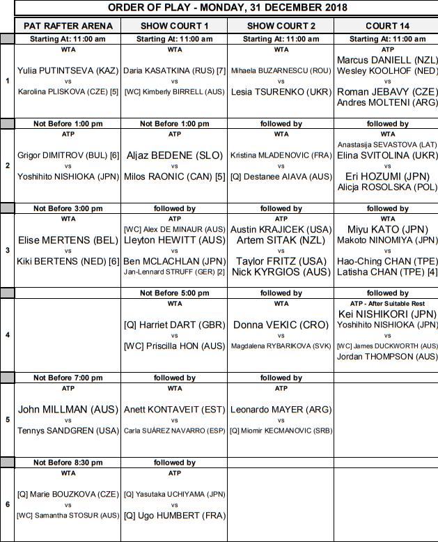 WTA BRISBANE 2019 - Page 3 Unti1678