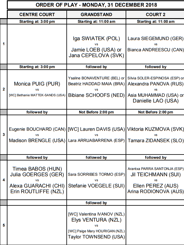 WTA AUCKLAND 2019 - Page 2 Unti1680