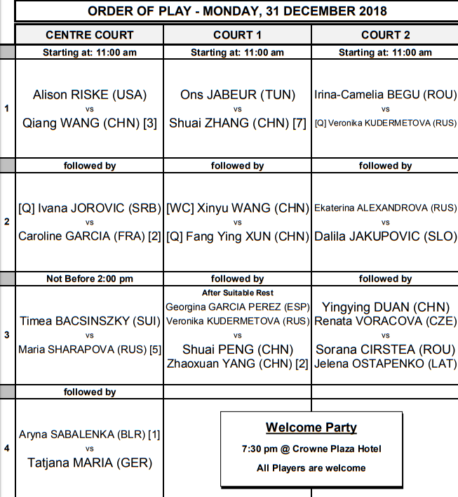 WTA SHENZHEN 2019 - Page 2 Unti1683