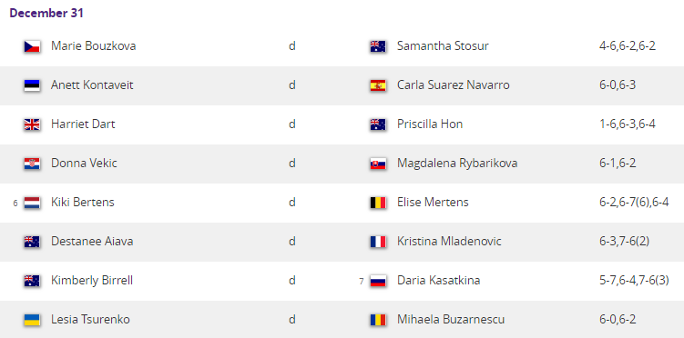 WTA BRISBANE 2019 - Page 3 Unti1698