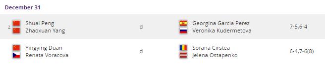WTA SHENZHEN 2019 - Page 2 Unti1712
