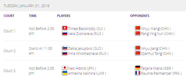 WTA SHENZHEN 2019 - Page 3 Unti1714