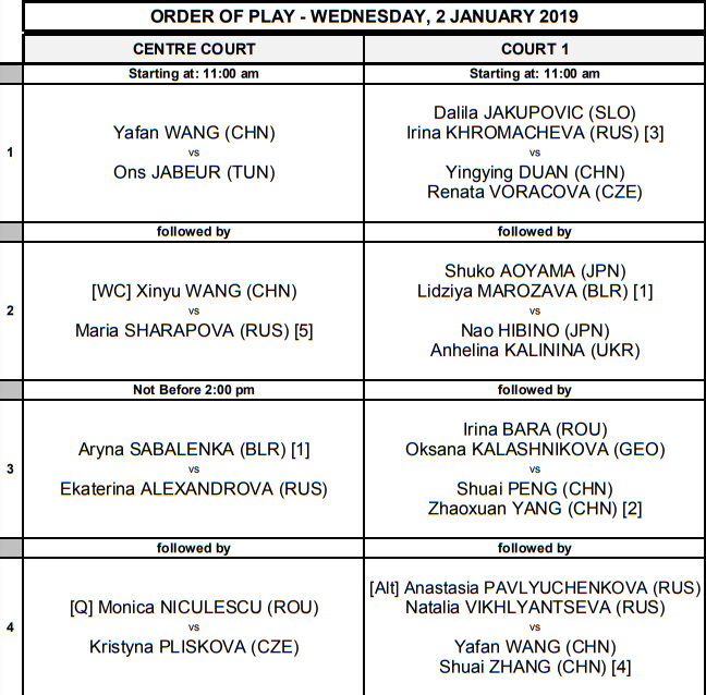 WTA SHENZHEN 2019 - Page 3 Unti1723