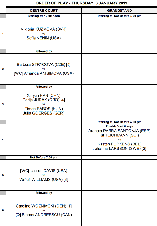 WTA AUCKLAND 2019 - Page 4 Unti1746