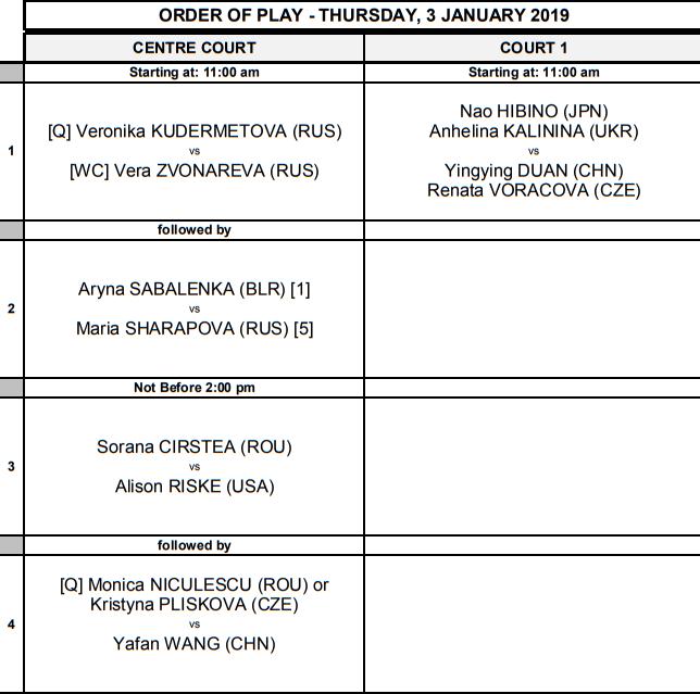 WTA SHENZHEN 2019 - Page 3 Unti1749