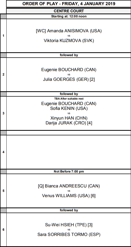 WTA AUCKLAND 2019 - Page 5 Unti1760