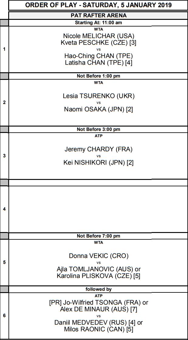 WTA BRISBANE 2019 - Page 6 Unti1772
