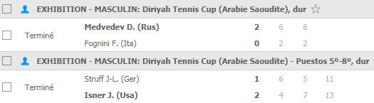 Exhibition de tennis international du 12 au 14 décembre 2019, à Dariya, Arabie saoudite - Page 2 Unti1776