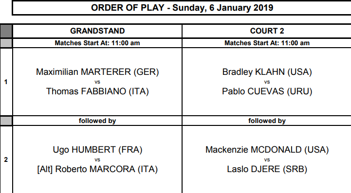 ATP AUCKLAND 2019 - Page 2 Unti1789