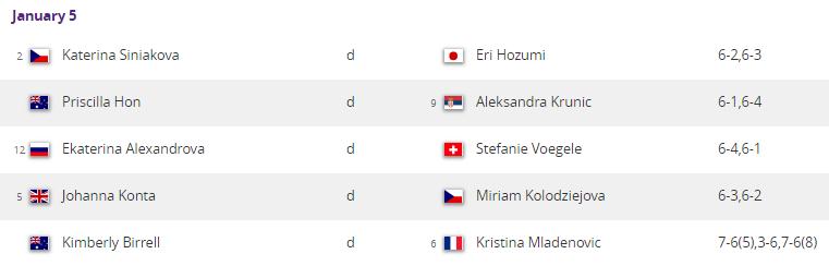 WTA SYDNEY 2019 Unti1792