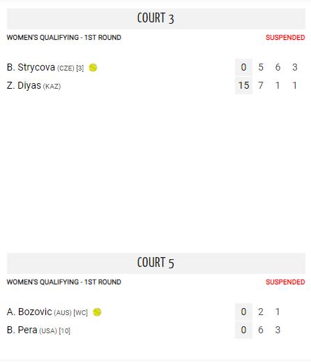 WTA SYDNEY 2019 Unti1793