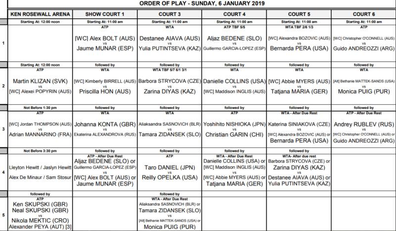 ATP SYDNEY 2019 - Page 2 Unti1794