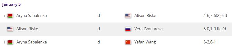WTA SHENZHEN 2019 - Page 5 Unti1795