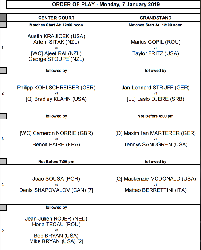 ATP AUCKLAND 2019 - Page 2 Unti1823