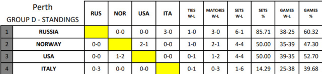 ATP CUP 2020 - Page 5 Unti1824