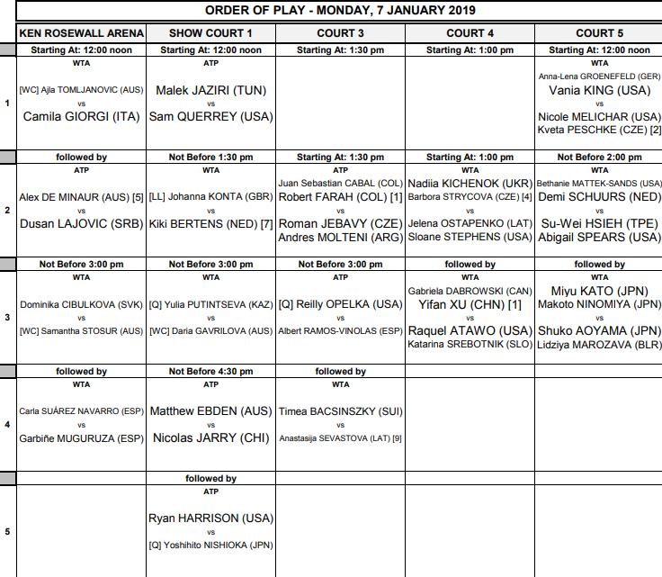WTA SYDNEY 2019 - Page 3 Unti1831