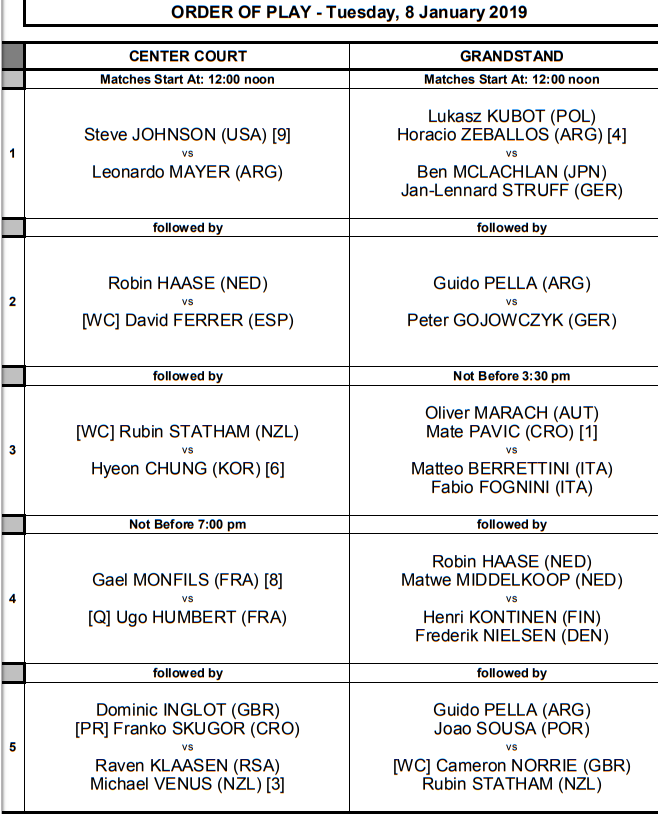 ATP AUCKLAND 2019 - Page 2 Unti1843