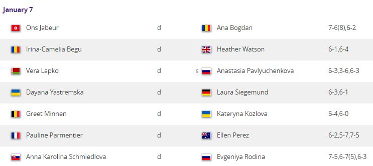 WTA HOBART 2019 - Page 3 Unti1844
