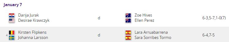 WTA HOBART 2019 - Page 3 Unti1845