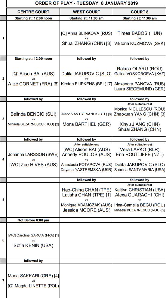 WTA HOBART 2019 - Page 3 Unti1846