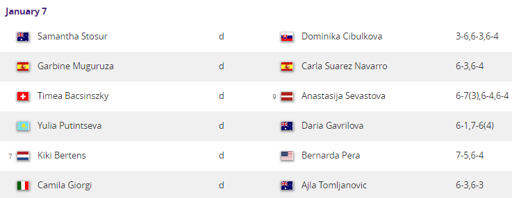 WTA SYDNEY 2019 - Page 3 Unti1847