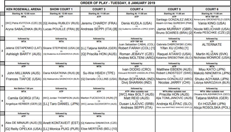WTA SYDNEY 2019 - Page 3 Unti1852