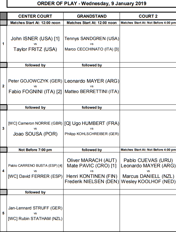 ATP AUCKLAND 2019 - Page 3 Unti1855