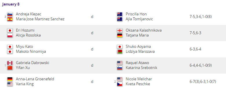 WTA SYDNEY 2019 - Page 4 Unti1868