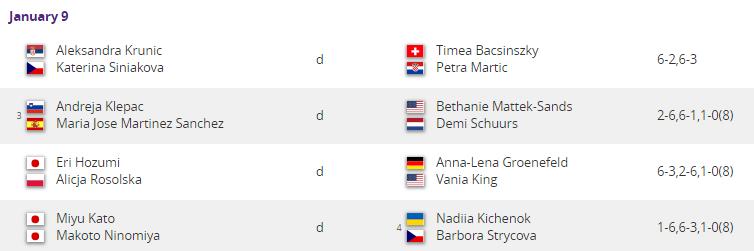 WTA SYDNEY 2019 - Page 5 Unti1879