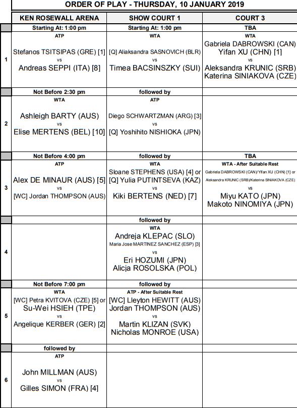 WTA SYDNEY 2019 - Page 5 Unti1880