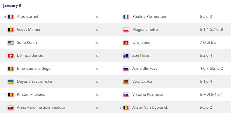 WTA HOBART 2019 - Page 4 Unti1881