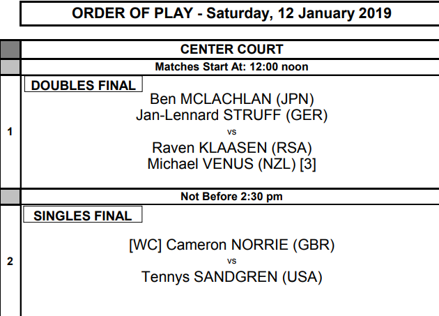 ATP AUCKLAND 2019 - Page 5 Unti1911