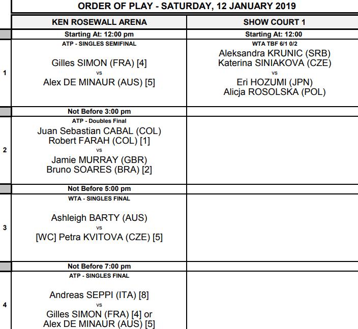 WTA SYDNEY 2019 - Page 6 Unti1924