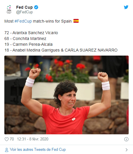 FED CUP 2020 - Page 2 Unti2076