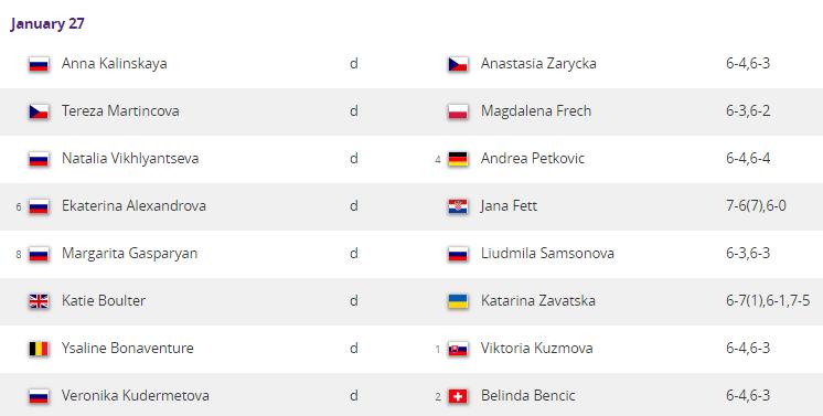 WTA ST PETERSBOURG 2019 - Page 3 Unti2099