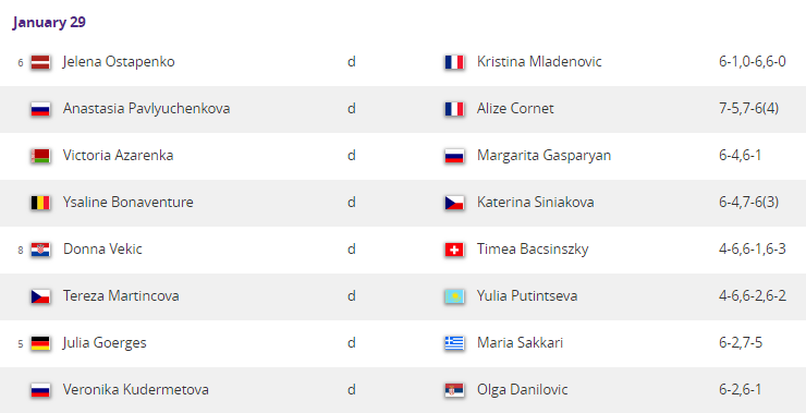 WTA ST PETERSBOURG 2019 - Page 4 Unti2114