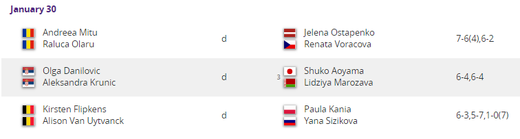 WTA ST PETERSBOURG 2019 - Page 6 Unti2119