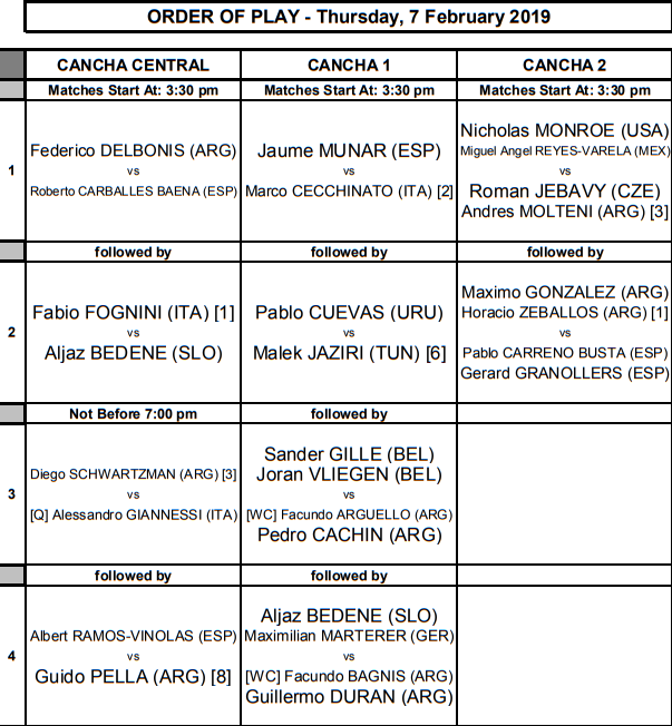 ATP QUITO 2019 RELOCALISÉ À CORDOBA - Page 4 Unti2179