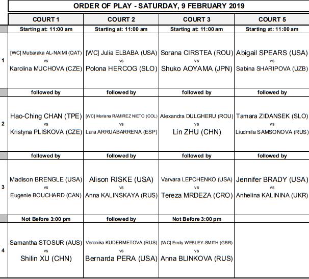 WTA DOHA 2019 Unti2192