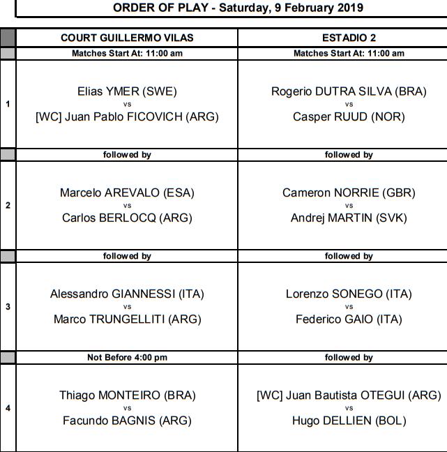 ATP BUENOS AIRES 2019 - Page 2 Unti2203