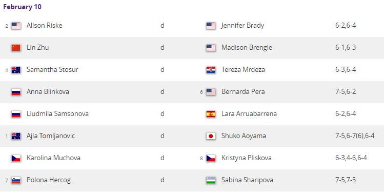 WTA DOHA 2019 Unti2217