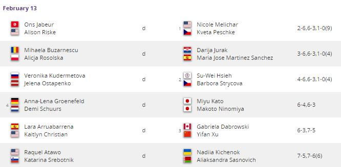 WTA DOHA 2019 - Page 3 Unti2258
