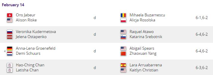 WTA DOHA 2019 - Page 4 Unti2272