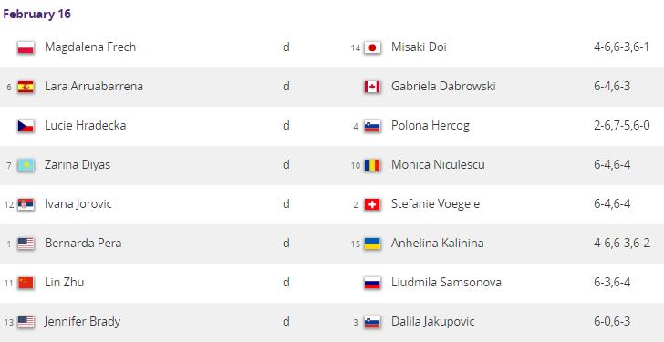 WTA DUBAI 2019 - Page 2 Unti2298