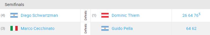 ATP BUENOS AIRES 2019 - Page 7 Unti2308