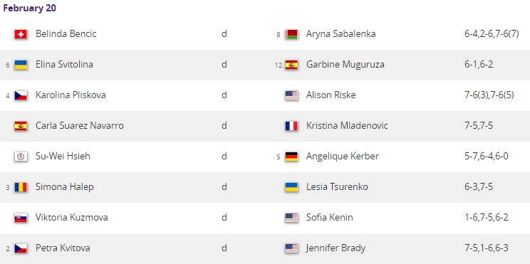 WTA DUBAI 2019 - Page 6 Unti2374