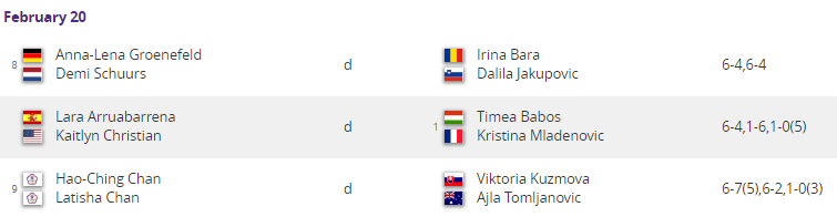 WTA DUBAI 2019 - Page 6 Unti2375