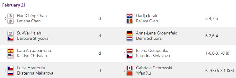WTA DUBAI 2019 - Page 6 Unti2378