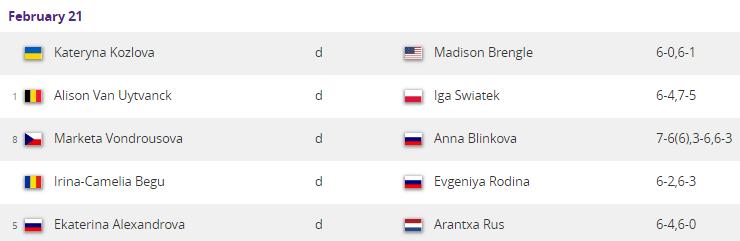 WTA BUDAPEST 2019 - Page 3 Unti2389