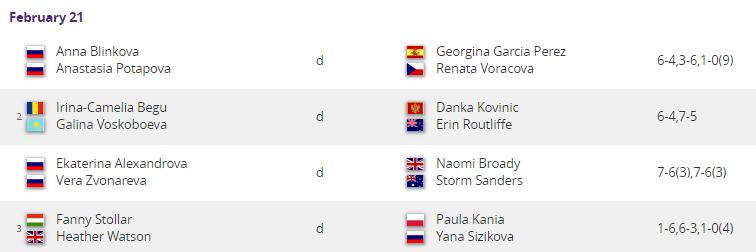 WTA BUDAPEST 2019 - Page 3 Unti2390